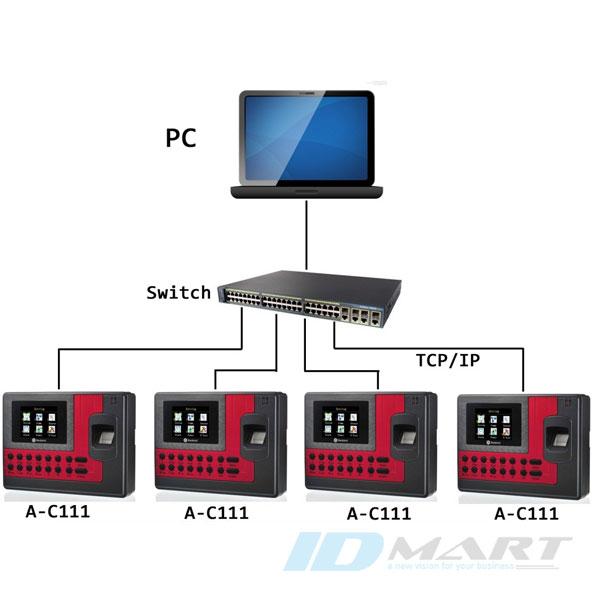 sơ đồ kết nối của máy chấm công vân tay Realand A-C111