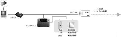 sơ đô kết nối của Hundure HTA-820PE