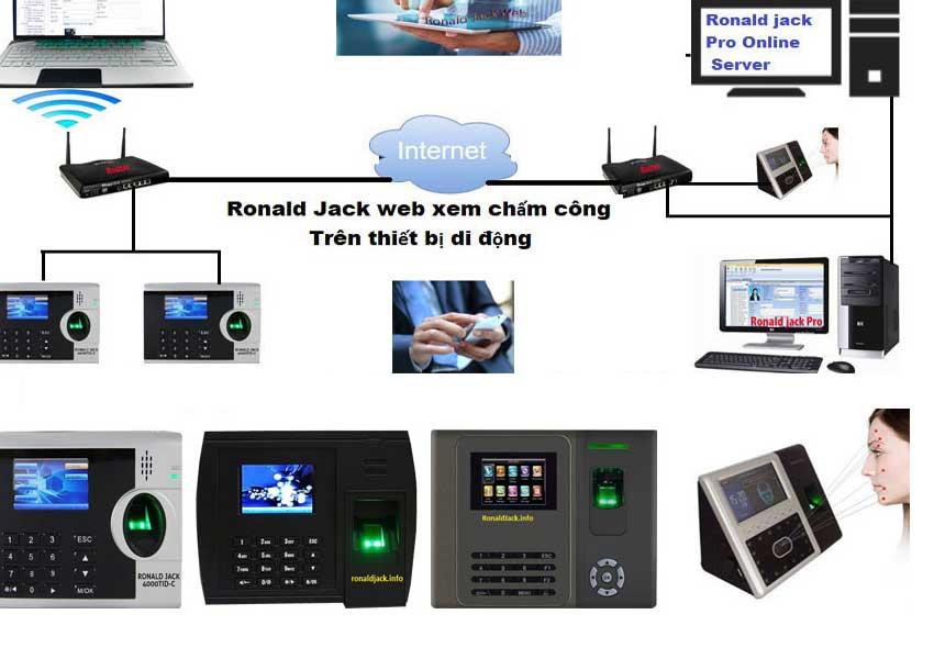 RONALD JACK S550