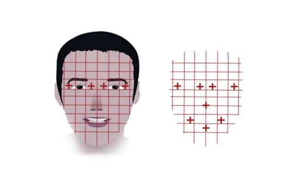 công nghệ nhận diện khuôn mặt 2D